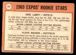 1969 Topps #524   -  Jose Laboy / Floyd Wicker Expos Rookies   Back Thumbnail