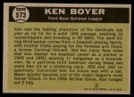 1961 Topps #573   -  Ken Boyer All-Star Back Thumbnail