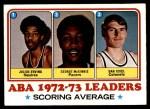 1973 Topps #234  Julius Erving / McGinnis / Dan Issel  Front Thumbnail