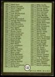 1969 Topps #132 xBOR  Checklist Back Thumbnail