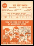 1963 Topps #69  Joe Fortunato  Back Thumbnail
