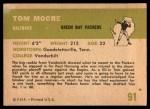 1961 Fleer #91  Tom Moore  Back Thumbnail