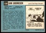 1964 Topps #158  Sam Gruniesen  Back Thumbnail