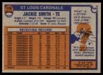 1976 Topps #116  Jackie Smith  Back Thumbnail