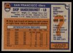 1976 Topps #108  Skip Vanderbundt  Back Thumbnail
