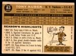 1960 Topps #83  Tony Kubek  Back Thumbnail
