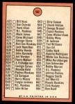 1969 Topps #582 ORG  -  Tony Oliva Checklist 7 Back Thumbnail