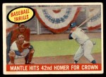 1959 Topps #461   -  Mickey Mantle Hits 42nd Homer for Crown Front Thumbnail