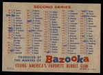 1957 Topps BAZ  Bazooka Baseball Checklist - Series 1 & 2 Back Thumbnail
