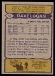 1979 Topps #13  Dave Logan  Back Thumbnail