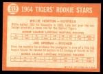 1964 Topps #512   -  Willie Horton / Joe Sparma Tigers Rookies Back Thumbnail