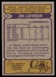 1979 Topps #31  Joe Lavender  Back Thumbnail