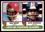 1980 Topps #336   Punting Leaders Front Thumbnail