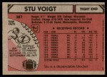 1980 Topps #387  Stu Voigt  Back Thumbnail
