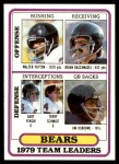 1980 Topps #226   Bears Leaders Checklist Front Thumbnail