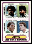 1980 Topps #507   Jets Leaders Checklist Front Thumbnail