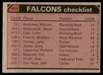 1980 Topps #411   Falcons Leaders Checklist Back Thumbnail