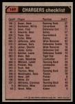 1980 Topps #169   Chargers Leaders Checklist Back Thumbnail