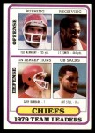 1980 Topps #39   Chiefs Leaders Checklist Front Thumbnail