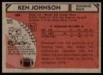 1980 Topps #184   -  Ken Johnson Record Breaker Back Thumbnail