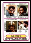 1980 Topps #197   Saints Leaders Checklist Front Thumbnail