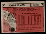 1980 Topps #126  John James  Back Thumbnail