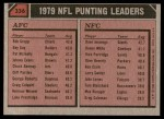 1980 Topps #336   Punting Leaders Back Thumbnail