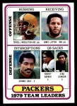 1980 Topps #303   Packers Leaders Checklist Front Thumbnail