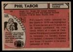 1980 Topps #14  Phil Tabor  Back Thumbnail