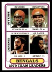 1980 Topps #338   Bengals Leaders Checklist Front Thumbnail