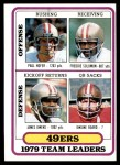 1980 Topps #526   49ers Leaders Checklist Front Thumbnail