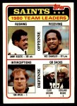 1981 Topps #76   Saints Leaders Checklist Front Thumbnail