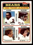 1981 Topps #264   Bears Leaders Checklist Front Thumbnail