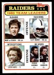 1981 Topps #359   Raiders Leaders Checklist Front Thumbnail
