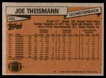 1981 Topps #165  Joe Theismann  Back Thumbnail