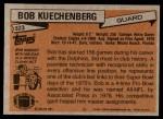 1981 Topps #323  Bob Kuechenberg  Back Thumbnail