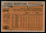 1981 Topps #425  Craig Morton  Back Thumbnail