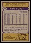 1979 Topps #79  Stu Voigt  Back Thumbnail