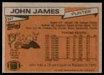 1981 Topps #367  John James  Back Thumbnail