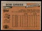 1981 Topps #482  Bob Griese  Back Thumbnail