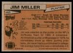 1981 Topps #453  Jim Miller  Back Thumbnail