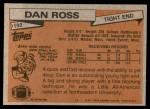 1981 Topps #192  Dan Ross  Back Thumbnail