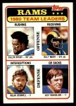 1981 Topps #39   Rams Leaders Checklist Front Thumbnail