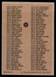 1981 Topps #517   Checklist 397-528 Back Thumbnail