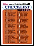 1981 Topps #93 COR  Checklist 1-110 Front Thumbnail