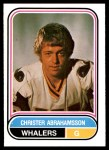 1975 O-Pee-Chee WHA #28  Christer Abrahamsson  Front Thumbnail