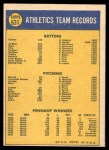 1970 Topps #631   Athletics Team Back Thumbnail
