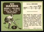 1970 Topps #23  Ron Harris  Back Thumbnail