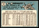 1965 Topps #142  Bill Monbouquette  Back Thumbnail