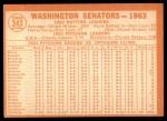 1964 Topps #343   Senators Team Back Thumbnail